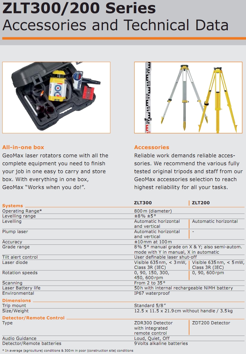 GeoMax ZLT300-200 Technical Specs