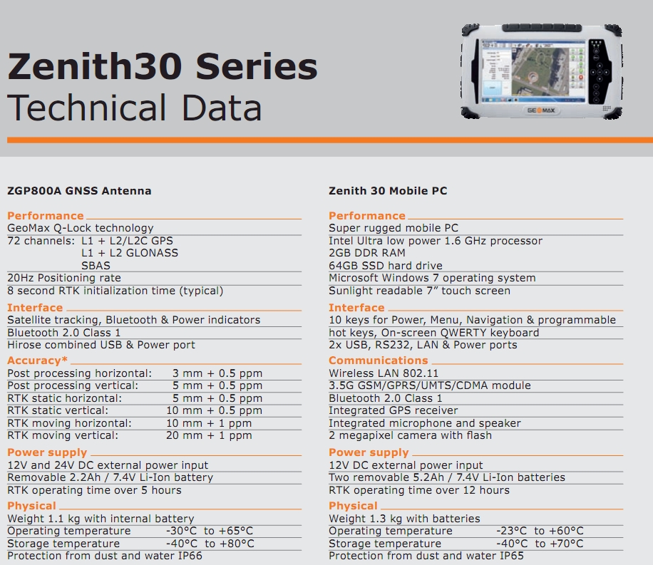 GeoMax Zenith30 Series Technical Specs India