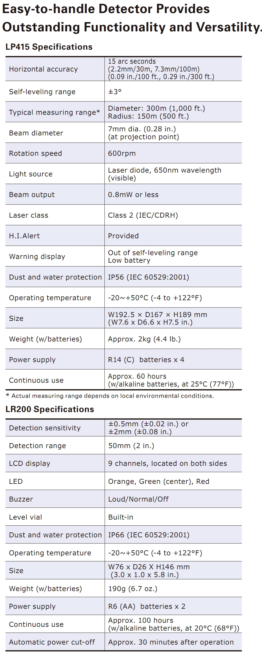 Sokkia Rotating Laser LP-415 Technical Specs