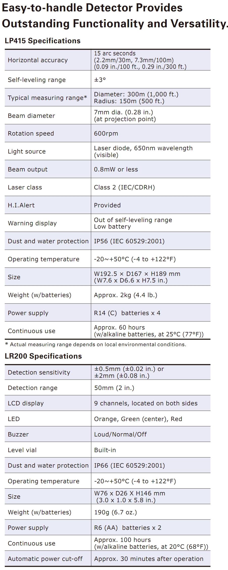 Sokkia Rotating Laser LP 415