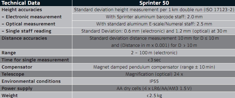 Leica Sprinter 50 Digital Level Technical Specs