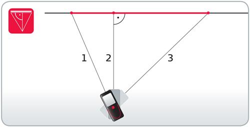Pythagoras Functions